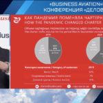 Эксперты «РусЛайн» отмечают рост деловых чартерных перевозок в период пандемии